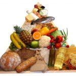 Dieta mediterránea, que es y como funciona. Descubrelo aquí!