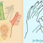 Cada dedo está vincula por lo menos a 2 órganos – Método japonés para curar en 5 minutos