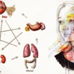 Cómo las emociones acumuladas causan que las células cancerosas crezcan dentro de su cuerpo