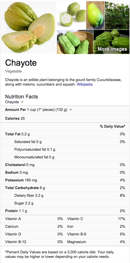 Nutritional Fact Sheet from Google.