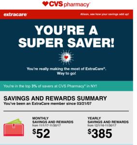 CVS coupon cutting system