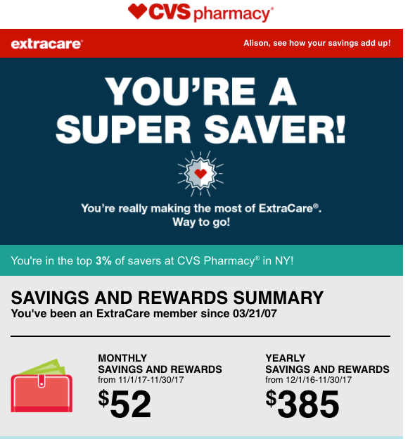 CVS coupon cutting system