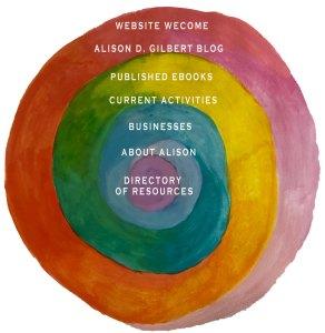 website-purpose