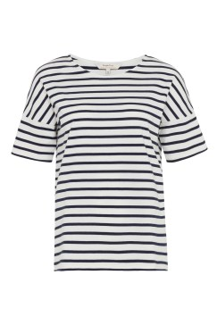Picture: http://www.peopletree.co.uk/women/tops/marian-breton-top-in-navy