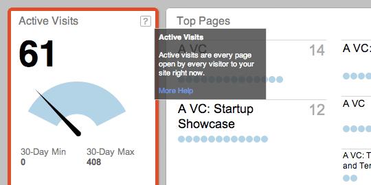 Questo tooltip definisce quello che Chartbeat considera una visita attiva.