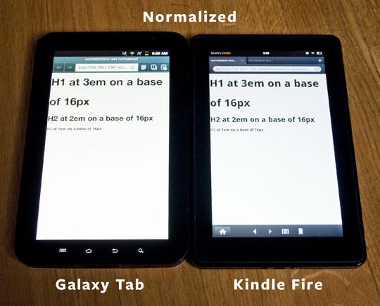 Img I pixel normalizzati sul Galaxy Tab e sul Kindle Fire