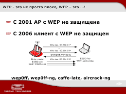 Wep0ff Alitech