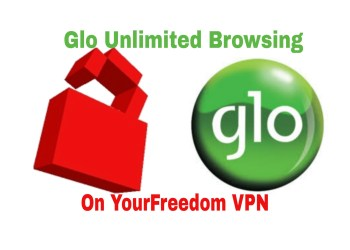 Glo Unlimited on YourFreedom VPN