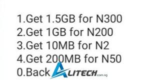 Mtn data offer mtn 10MB for N2
