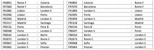 Ryanair Flight Cancellation Dates 2017