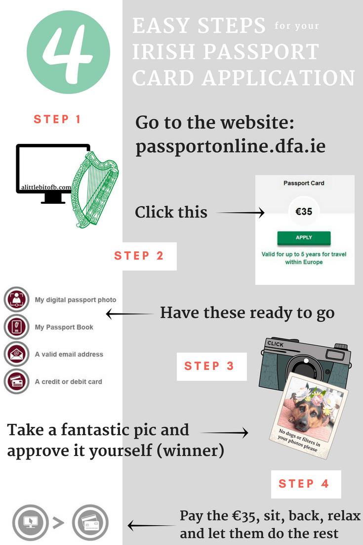 Irish passport card application - Bekah Molony - alittlebitofb.com