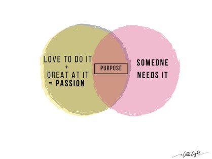 your passions and what the world needs