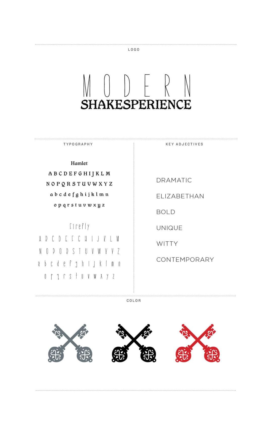Branding Board Mod Shakes