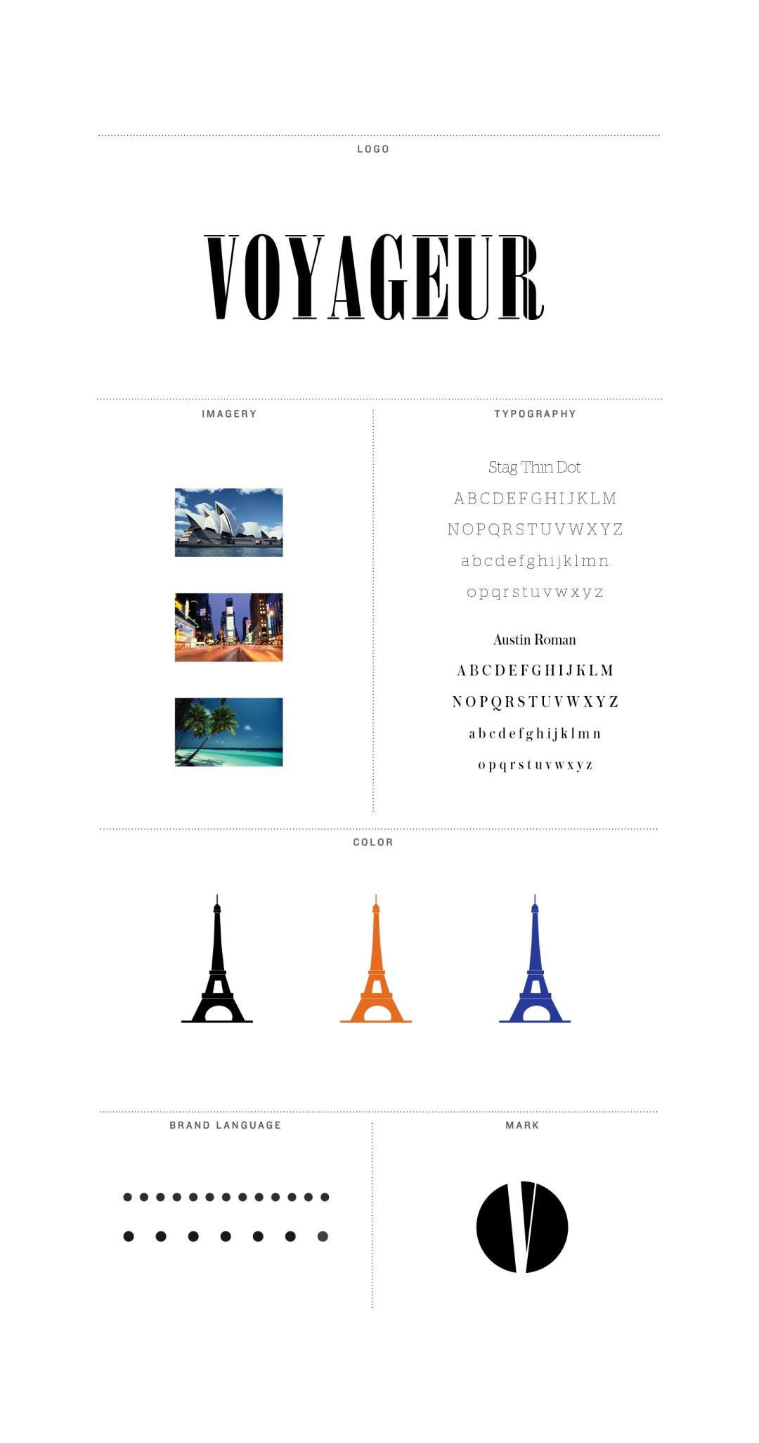 Branding Board Voyageur