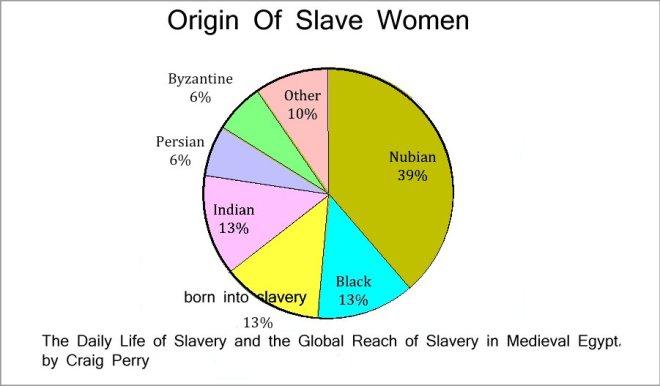 slave women origin_en