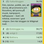 Aftonbladet lägger ner sin bloggverksamhet