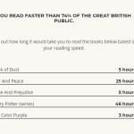 Hur många böcker läser du på ett år?
