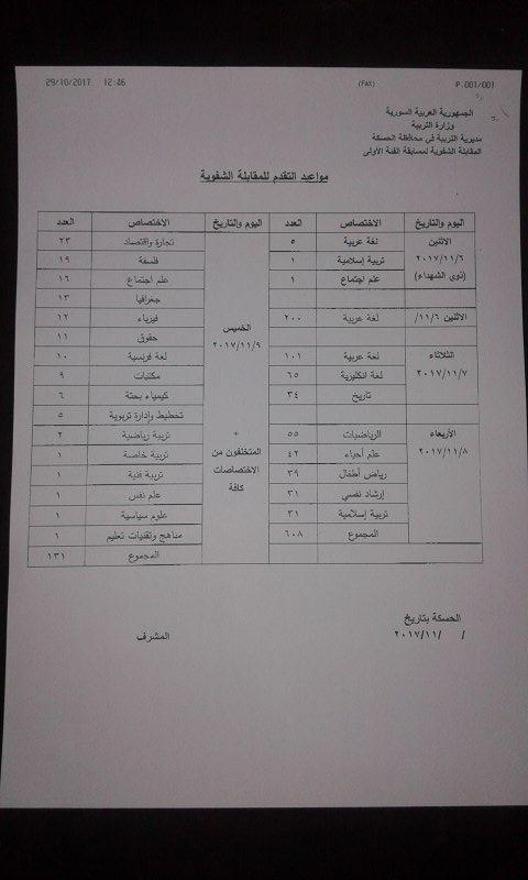 تربية الحسكة تحدد مواعيد المقابلات الشفهية للناجحين بمسابقة الفئة الأولى |  تلفزيون الخبر ::اخبار سوريا::