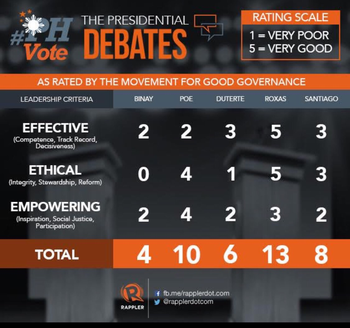 Photo from Rappler