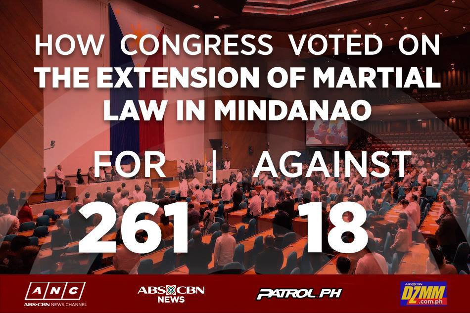 Congress voted for #MLExtension in Mindana