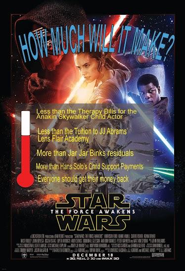 Star Wars Thermostat