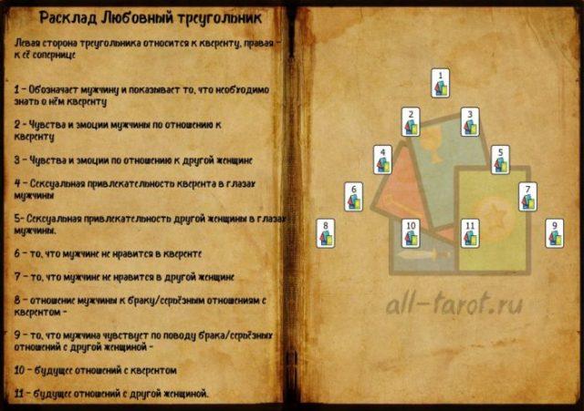 Расклад таро Любовный треугольник