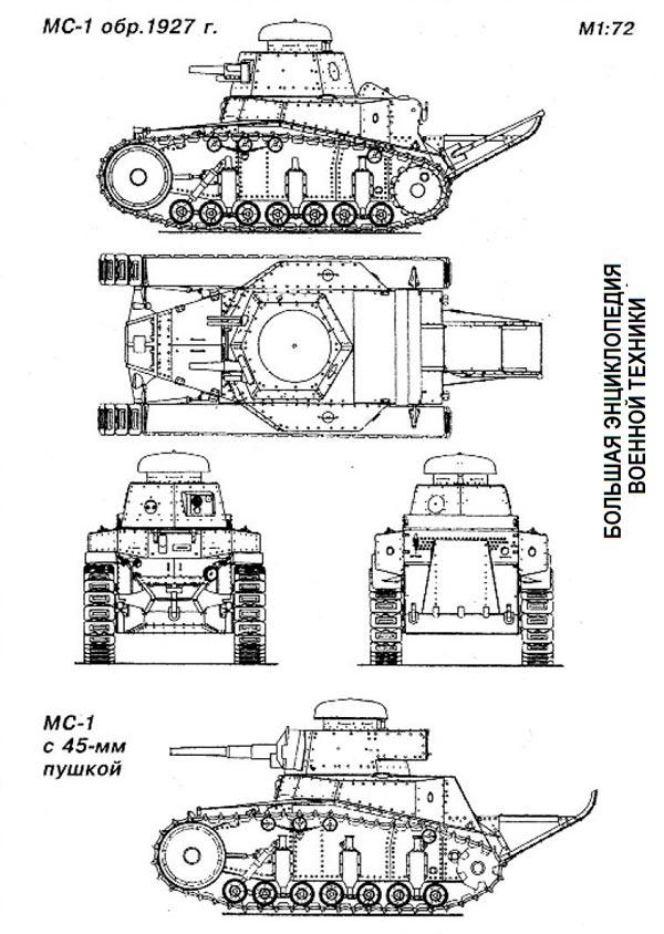 Танк МС-1 обр. 1927 г.