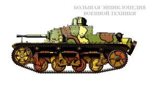 Танк AMR 35