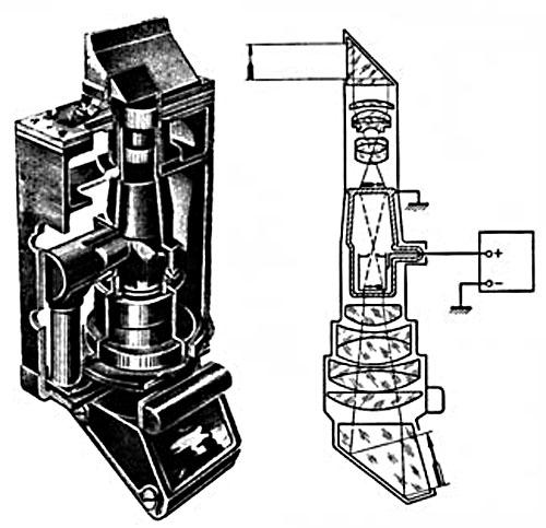 Конструкция прибора ТВН-1 и его оптическая схема