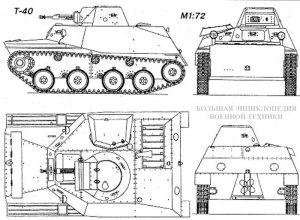 Общий видлегкого плавающего танка Т-40