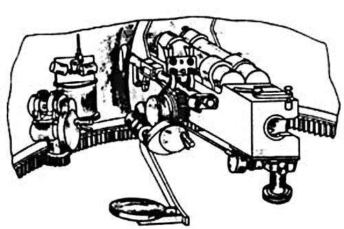 Размещение телескопического прицела со стабилизированной линией прицеливания в башне танка