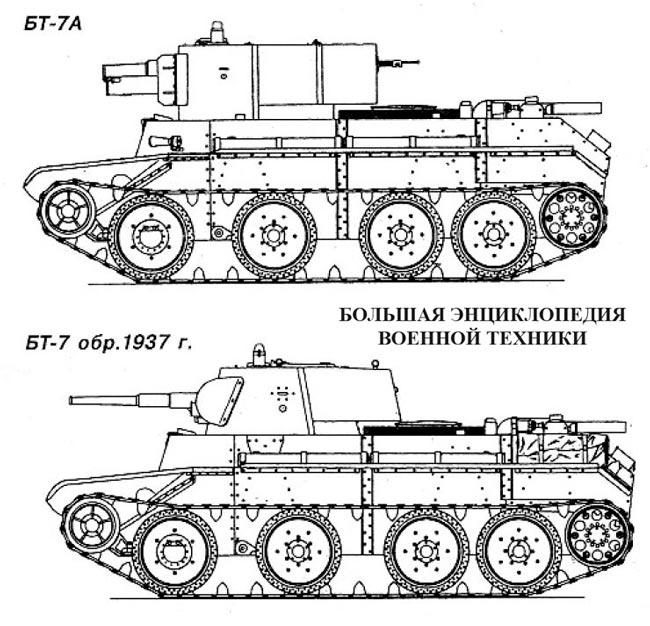 Танки БТ-7 и БТ-7А