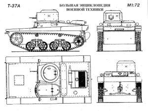 Общий вид советского малого плавающего танка Т-37А