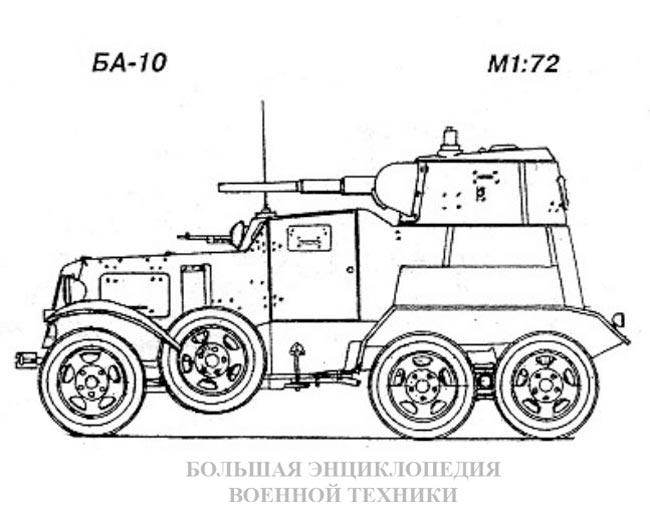 Вид сбоку БА-10