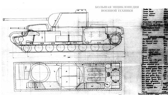Проект танка КВ-4 неизвестных авторов