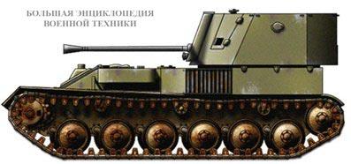 СУ-11 ГАЗ-72 - 37-мм зенитная самоходная установка