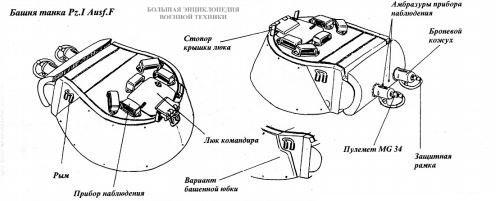 Башня танка  Pz.Kpfw.l Ausf.F