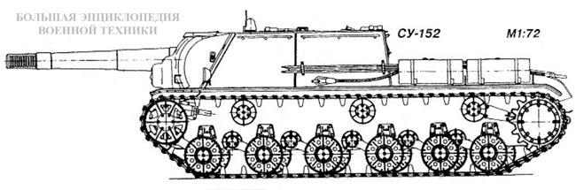 Самоходная установка СУ-152
