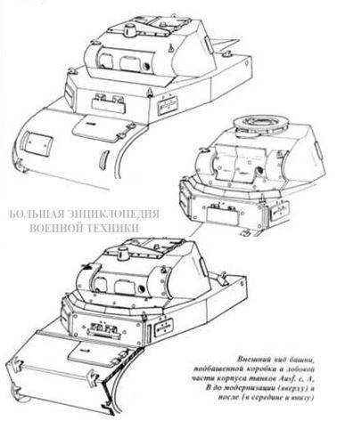 Внешний вид башни подбашенной коробки и лобовой части корпуса танков Ausf.c, A, B до модернизации