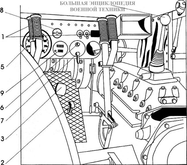 Органы управления танком