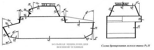 Схема бронирования танка Pz.II