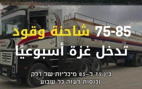 החל ממחר: ישראל תאפשר הכנסת ציוד הומניטארי לעזה – מרחב הדיג ייפתח