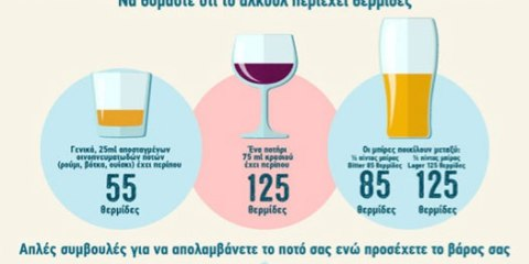 Όσα πρέπει να ξέρεις για το αλκοόλ