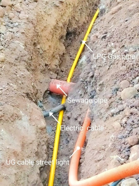 LPG gas line, electric wires, sewage pipes