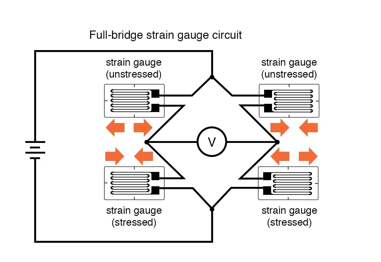 Electrical Instrumentation Signals