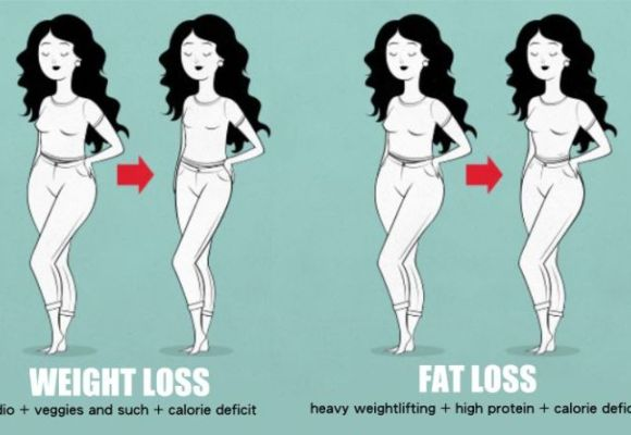 Fat Loss Vs Weight Loss, what you should target?