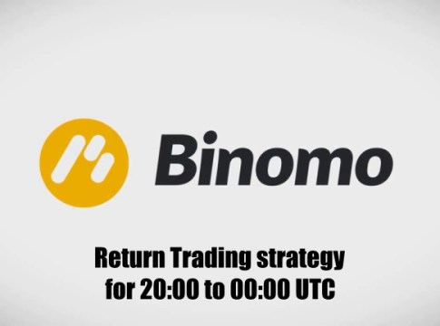 Return Trading strategy for 20:00 to 00:00 UTC