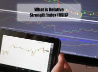 Technical Indicators - Relative Strength Index