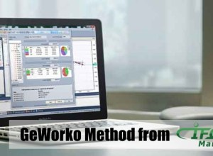 GeWorko Method from IFC Markets