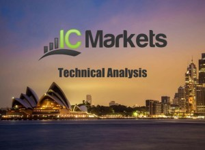 IC Markets Technical Analysis